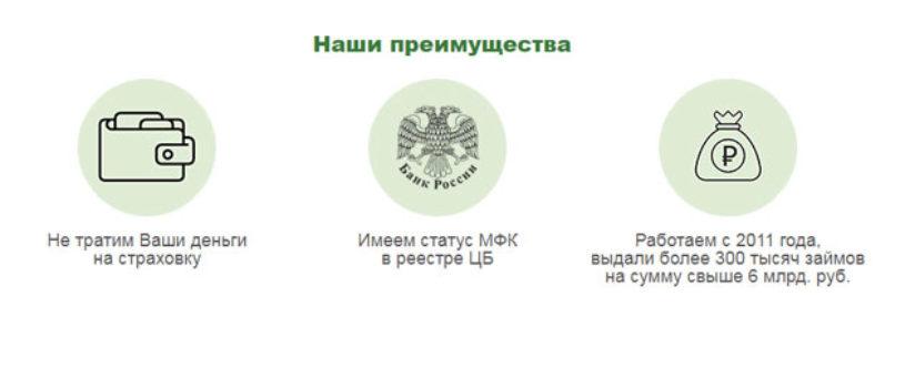 Получить займ онлайн в Центр Займов — личный кабинет