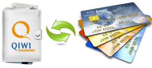 Займы онлайн на киви кошелёк